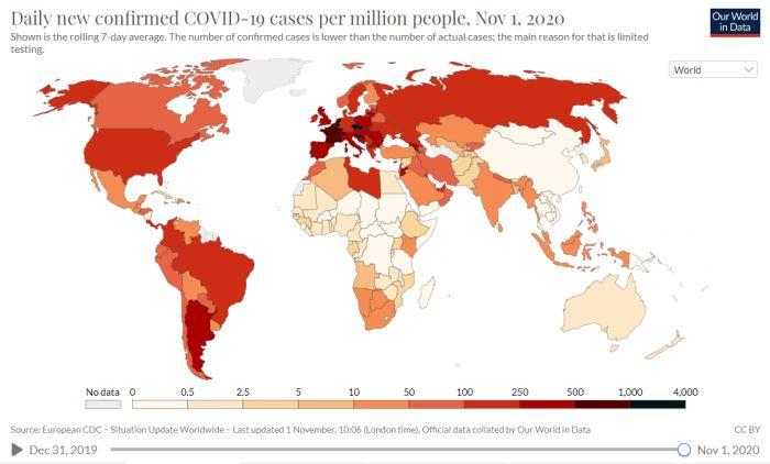Nárůst nových případů covid-19 na milion obyvatel ke dni 31.10.2020. Our World in Data