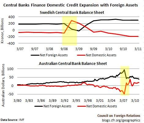 Monetární expanze švédské a australské centrální banky