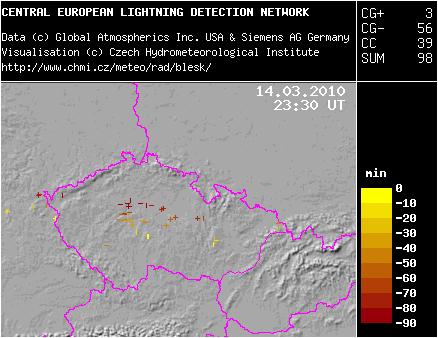 CELDN mapa