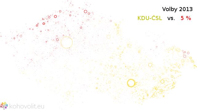 KDU-ČSL vs. 5 %, volby 2013