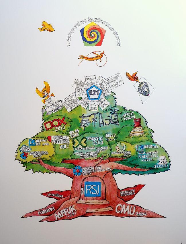 Životní strom