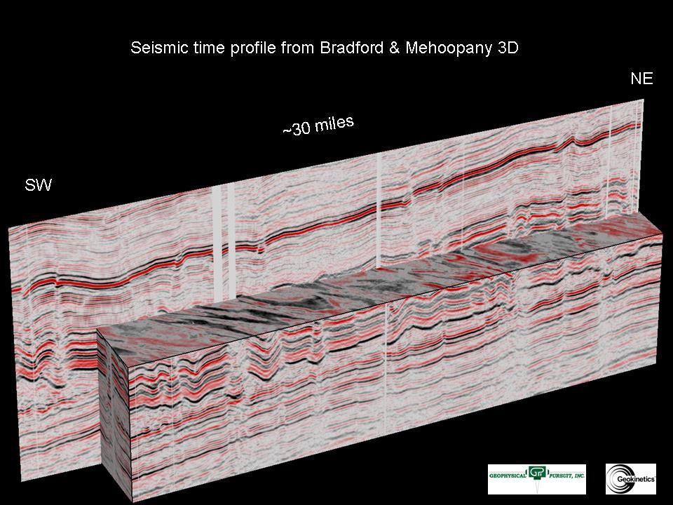 Figure 10 Seismický řez z oblasti těžby Marcellus Shale v Pennsylvánii ukazuje množství zlomů a vrás.