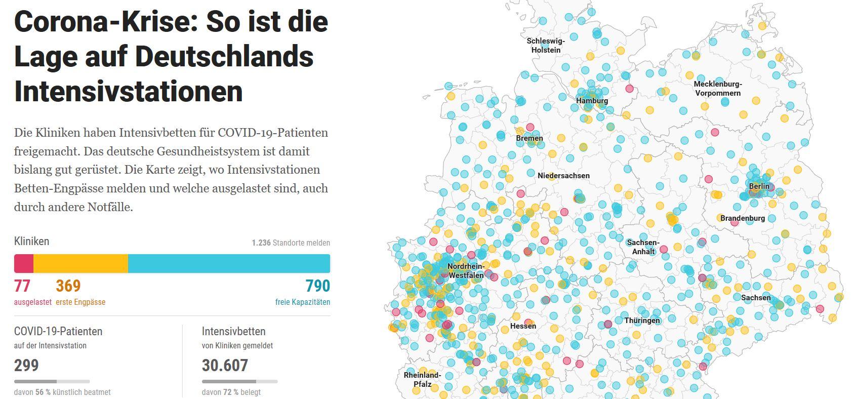 "Zdroj obrázku: <a href=""https://interaktiv.morgenpost.de/corona-deutschland-intensiv-betten-monitor-krankenhaus-auslastung/"">https://interaktiv.morgenpost.de/corona-deutschland-intensiv-betten-monitor-krankenhaus-auslastung/</a>"