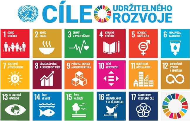 Cíle udržitelného rozvoje, zdroj: OSN